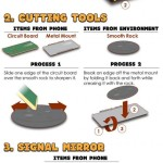 The Cell Phone As A Survival Tool Infographic