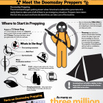The Doomsday News Survival Info-graphic