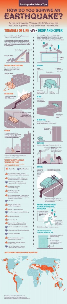 survive-an-earthquake-tips