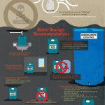 Water Storage Info-Graphic