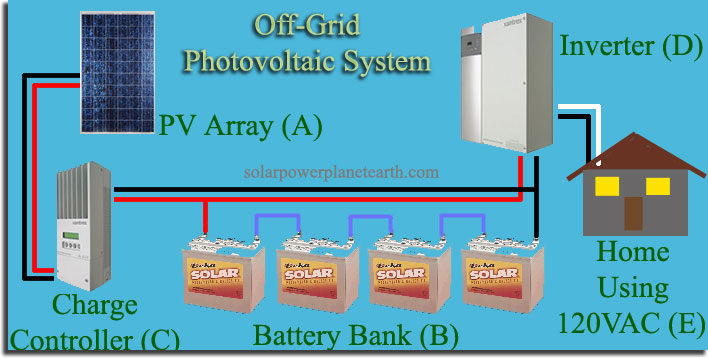 Typical Offgrid Single Wire Diagram Electrical Scheme Offgrid